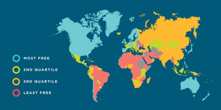 Global Economic Freedom Up Slightly The Bahamas Ranks 54th Among 159
